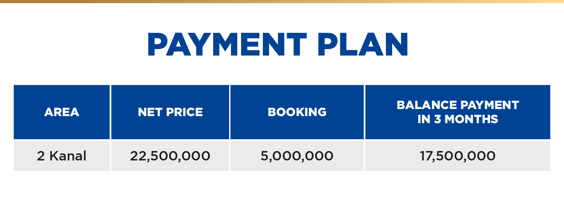 Canal Greens Payment Plan